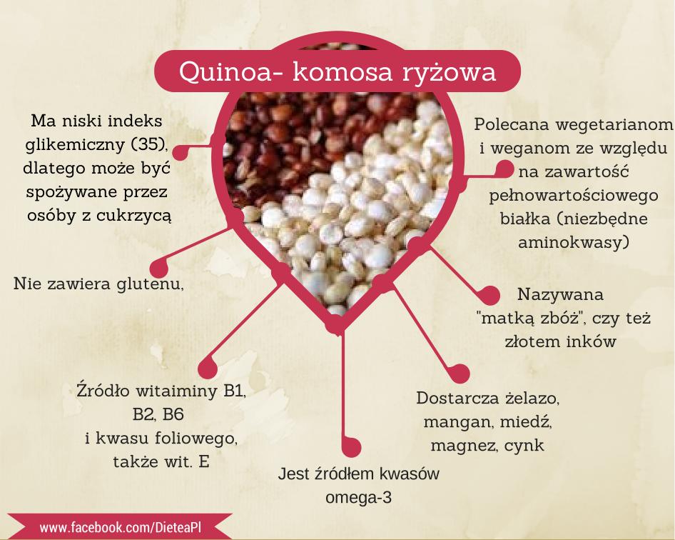 Quinoa- komosa ryżowa (4)